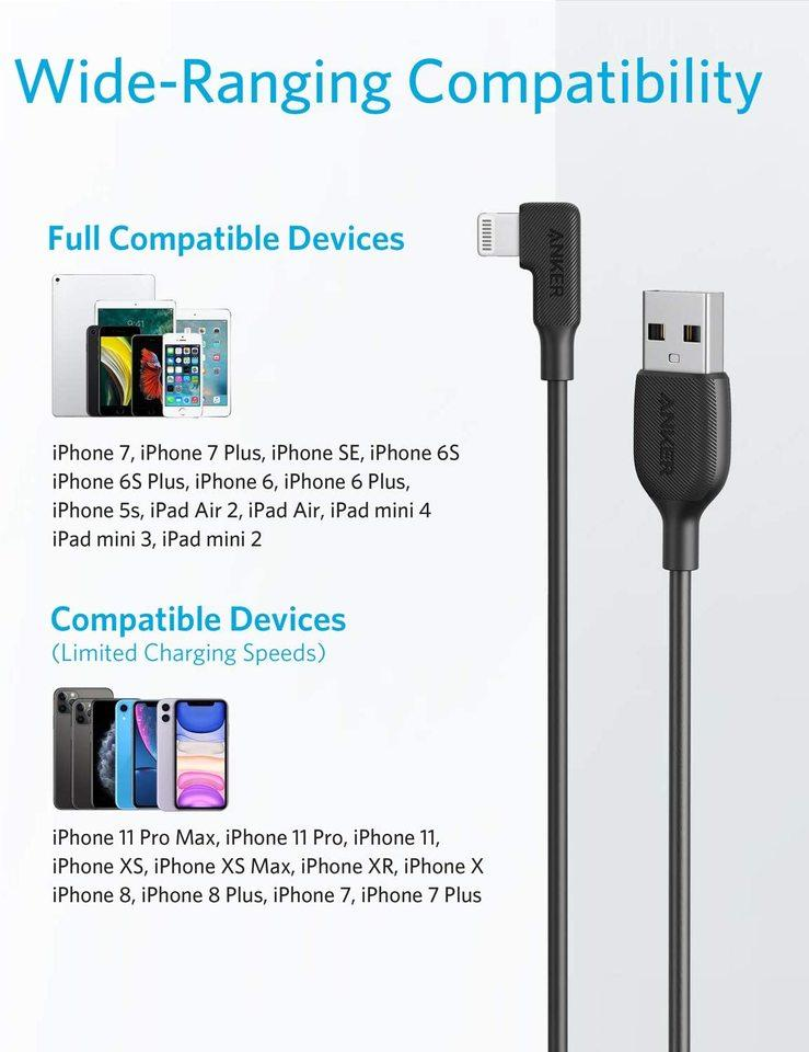 Anker_USBA_lightning_cable_90Degree_compatibility